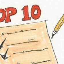 أفضل 10 جامعات بهونج كونج